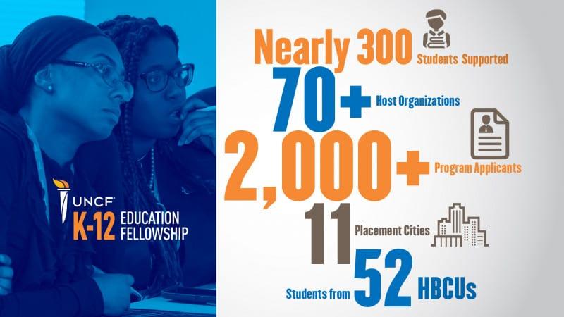 k12 fellowship main infographic full size 1920