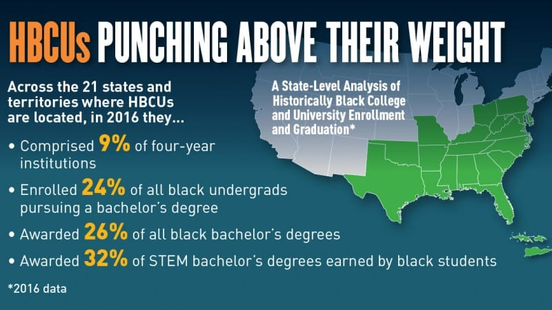 Punching Above Their Weight national infographic