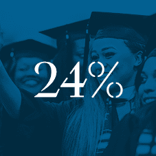 24% banner image