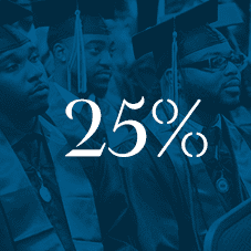 25% banner image