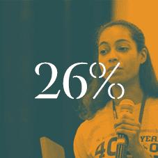 26% banner image