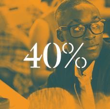 40% banner image