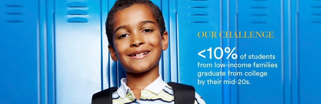 banner image of UNCF K-12 Advocacy team