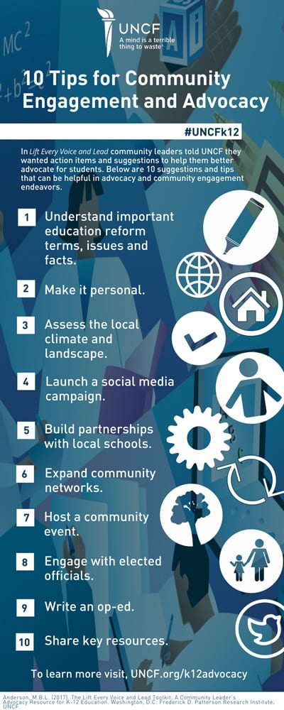 10 tips for Community Engagement and Advocacy checklist preview
